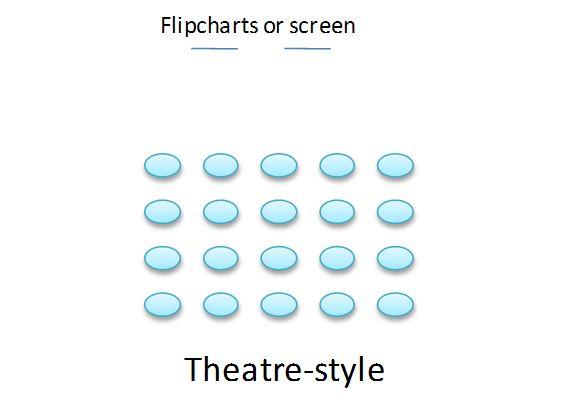theatre-style