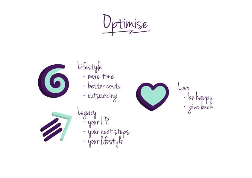 Optimise-Diagram_updated