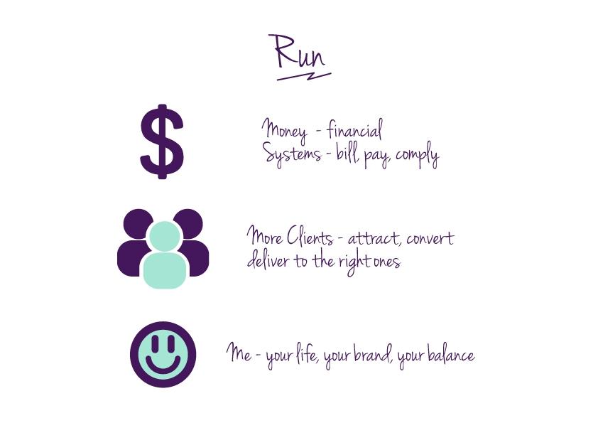 Run-Diagram_updated3